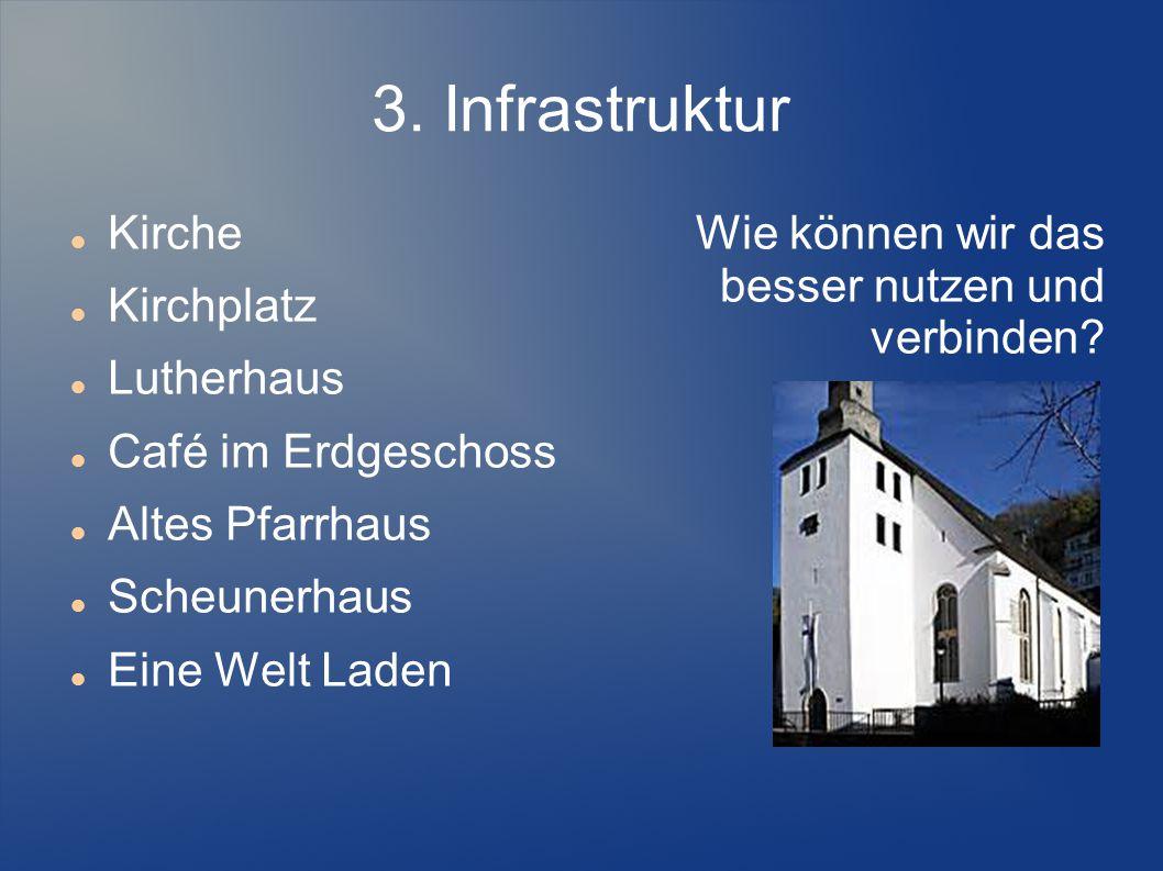 3. Infrastruktur Kirche Kirchplatz Lutherhaus Café im Erdgeschoss Altes Pfarrhaus Scheunerhaus Eine Welt Laden Wie können wir das besser nutzen und ve