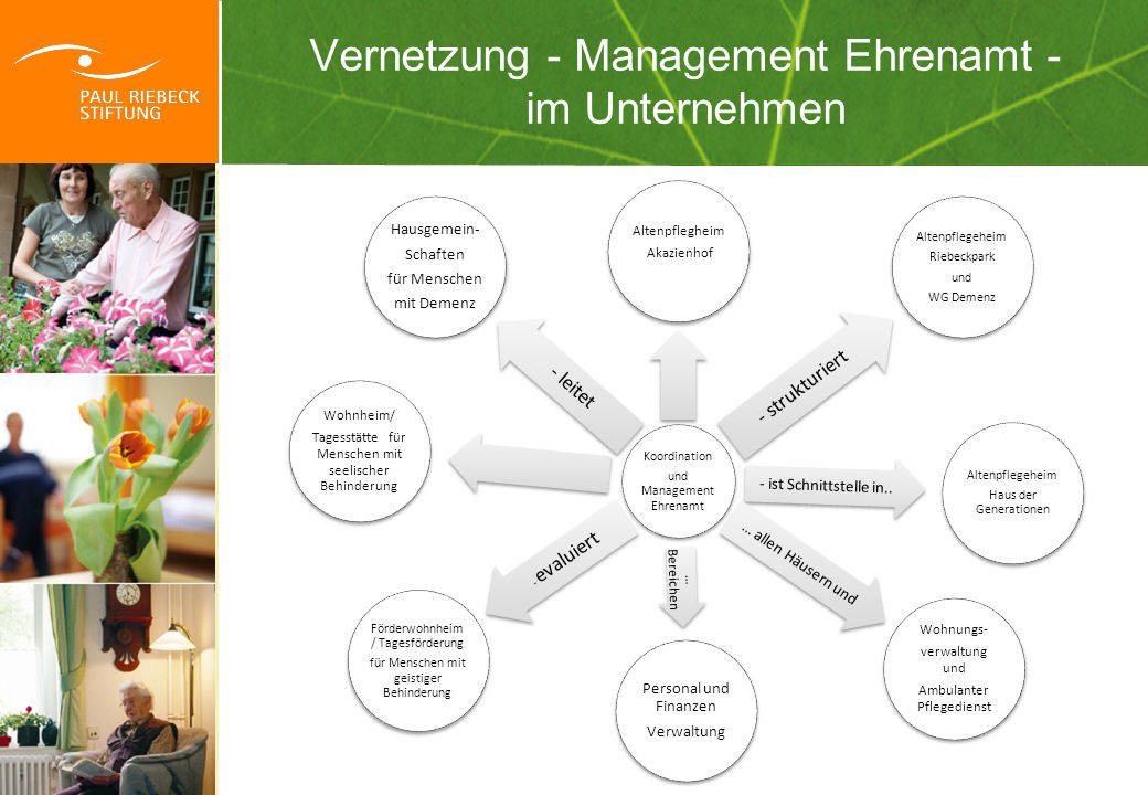 Vernetzung - Management Ehrenamt - im Unternehmen Koordination und Management Ehrenamt Altenpflegheim Akazienhof - strukturiert Altenpflegeheim Riebeckpark und WG Demenz - ist Schnittstelle in..