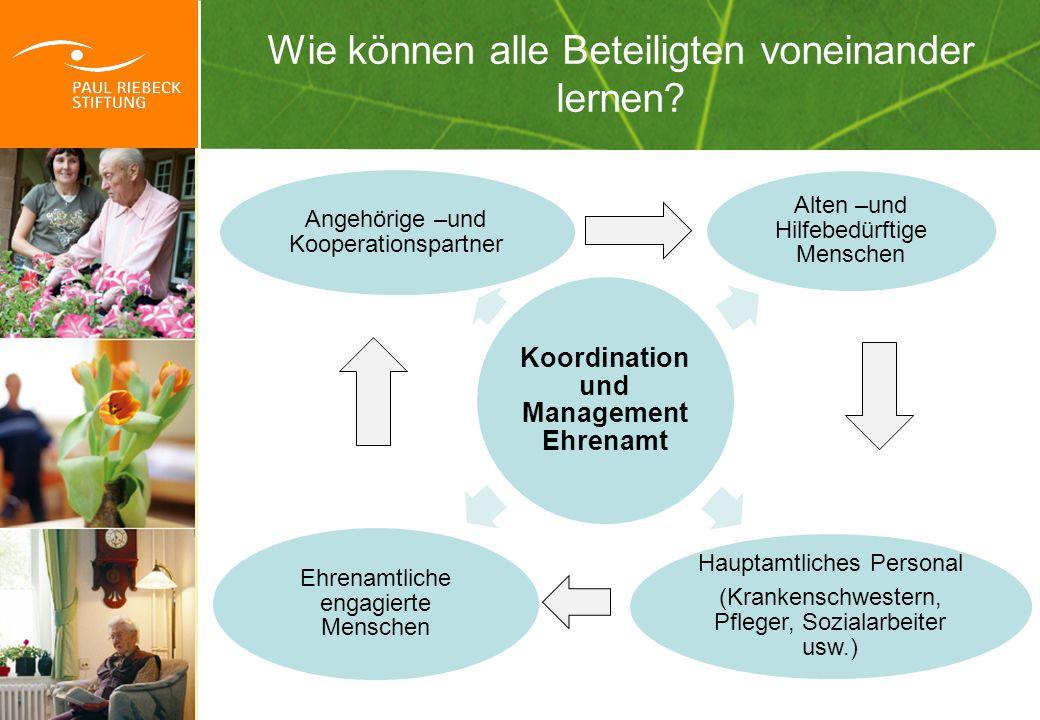 Wie können alle Beteiligten voneinander lernen? Koordination und Management Ehrenamt Alten –und Hilfebedürftige Menschen Hauptamtliches Personal (Kran