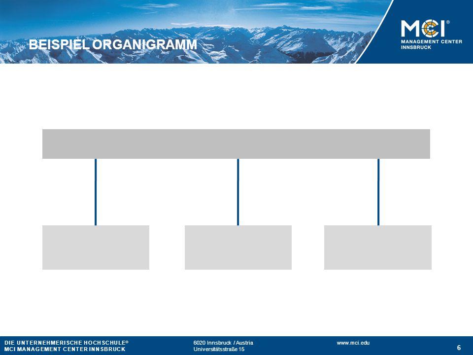 DIE UNTERNEHMERISCHE HOCHSCHULE ® 6020 Innsbruck / Austria www.mci.edu MCI MANAGEMENT CENTER INNSBRUCKUniversitätsstraße 15 7