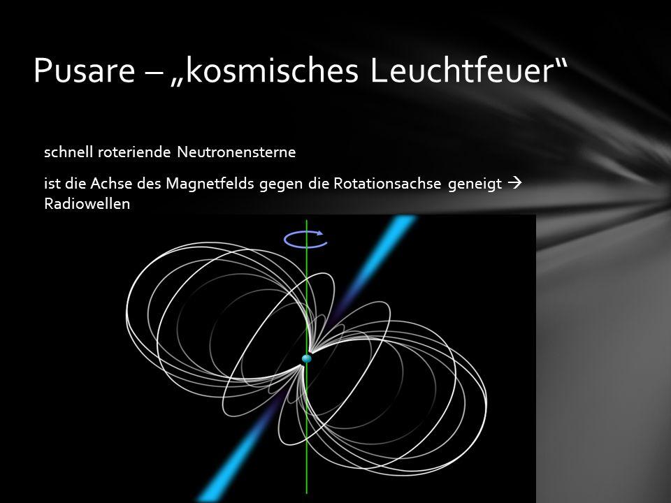 """Pusare – """"kosmisches Leuchtfeuer"""" schnell roteriende Neutronensterne ist die Achse des Magnetfelds gegen die Rotationsachse geneigt  Radiowellen"""