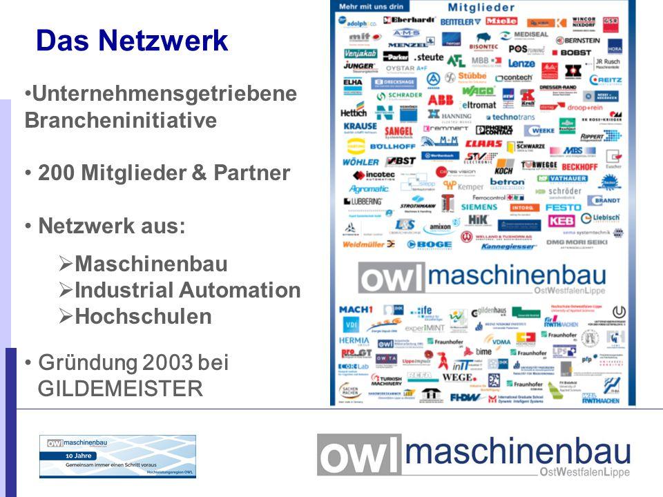 Das Netzwerk Unternehmensgetriebene Brancheninitiative 200 Mitglieder & Partner Netzwerk aus:  Maschinenbau  Industrial Automation  Hochschulen Grü