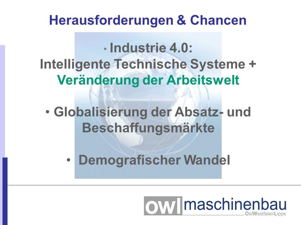 Industrie 4.0: Intelligente Technische Systeme + Veränderung der Arbeitswelt Globalisierung der Absatz- und Beschaffungsmärkte Demografischer Wandel H