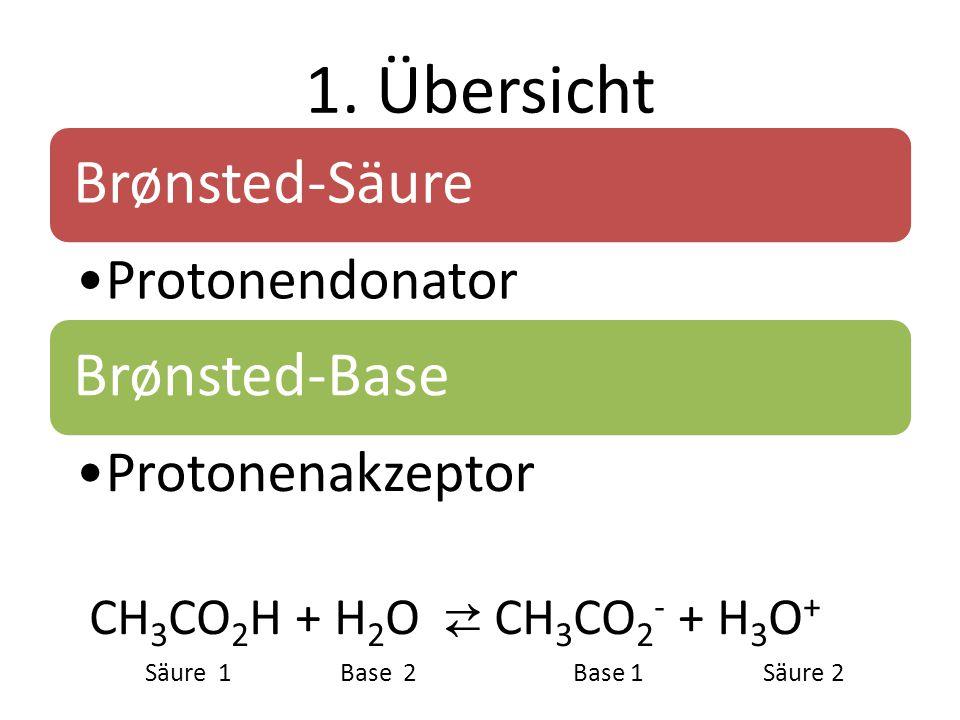 1. Übersicht Brønsted-Säure Protonendonator Brønsted-Base Protonenakzeptor CH 3 CO 2 H + H 2 O ⇄ CH 3 CO 2 - + H 3 O + Säure 1 Base 2 Base 1 Säure 2