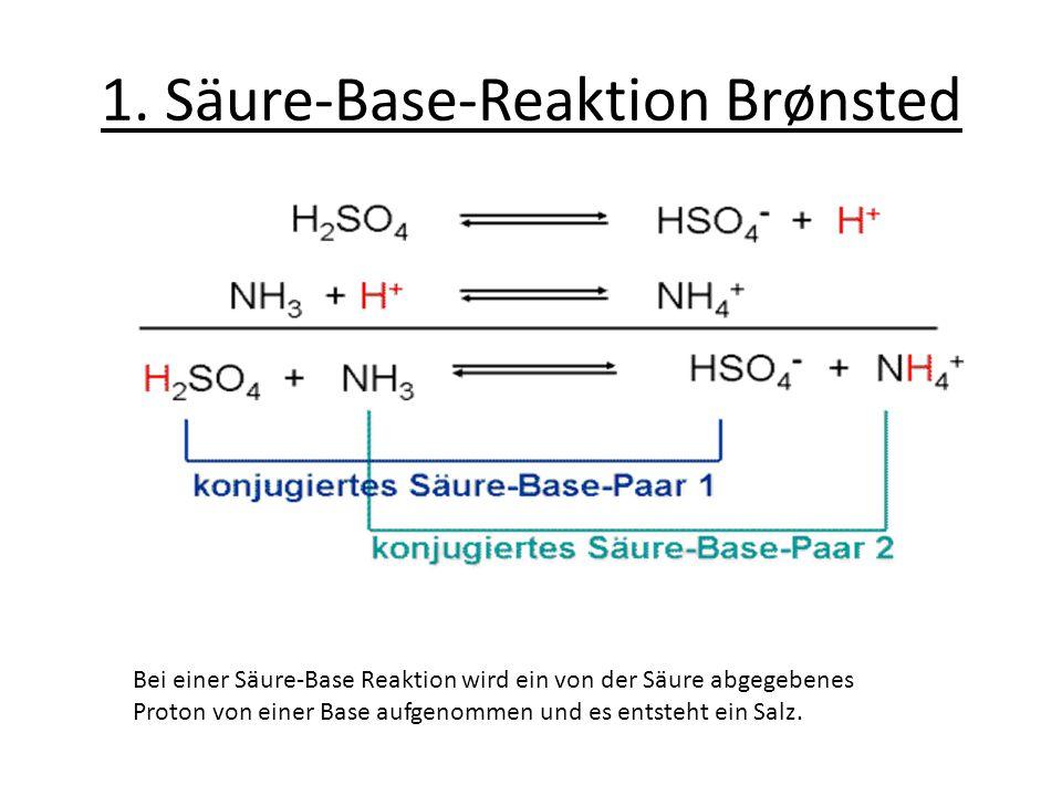 1. Säure-Base-Reaktion Brønsted Bei einer Säure-Base Reaktion wird ein von der Säure abgegebenes Proton von einer Base aufgenommen und es entsteht ein
