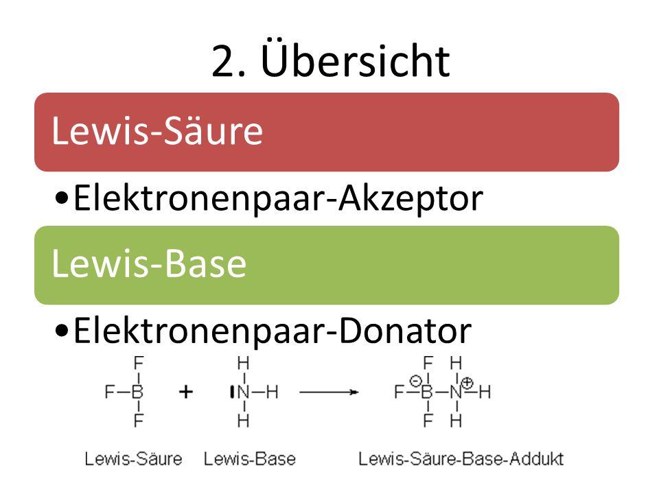 Säure-Base-Reaktion nach Lewis Allgemein : Beispiel: