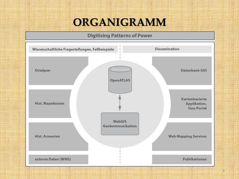 ORGANIGRAMM 6