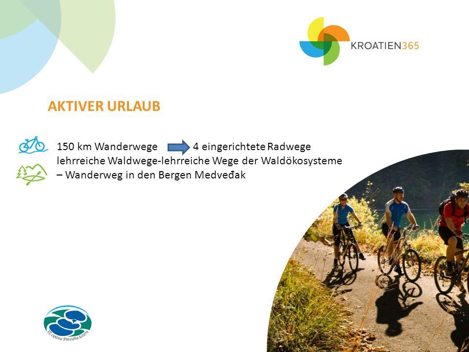 AKTIVER URLAUB (2) Bergwanderweg Korenica – Mrsinj Grad – Poljice – Krbavica – Bunić Skipiste Mukinje Bjelopolje – Paragliding und Drachenfliegen