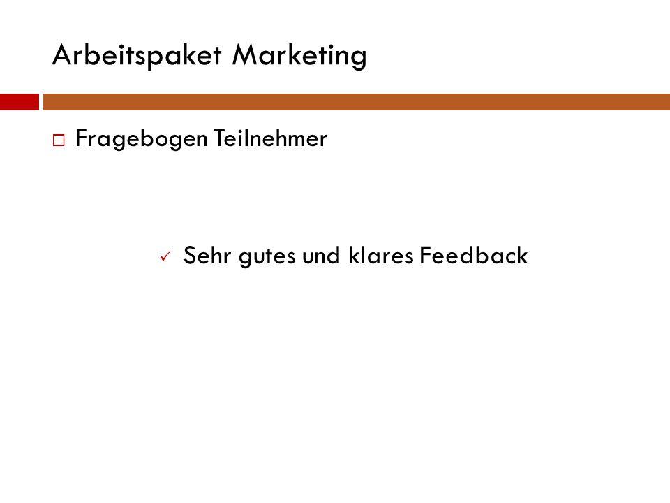 Arbeitspaket Marketing  Fragebogen Teilnehmer Sehr gutes und klares Feedback