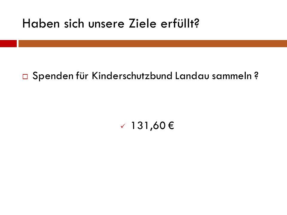 Haben sich unsere Ziele erfüllt?  Spenden für Kinderschutzbund Landau sammeln ? 131,60 €