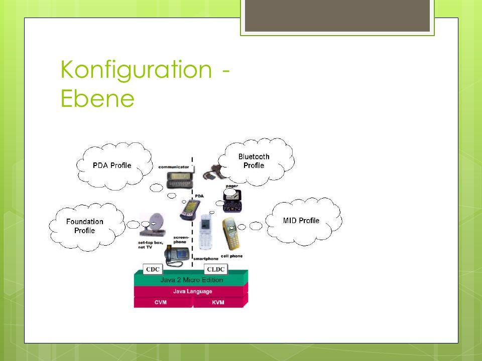 Konfiguration - Ebene