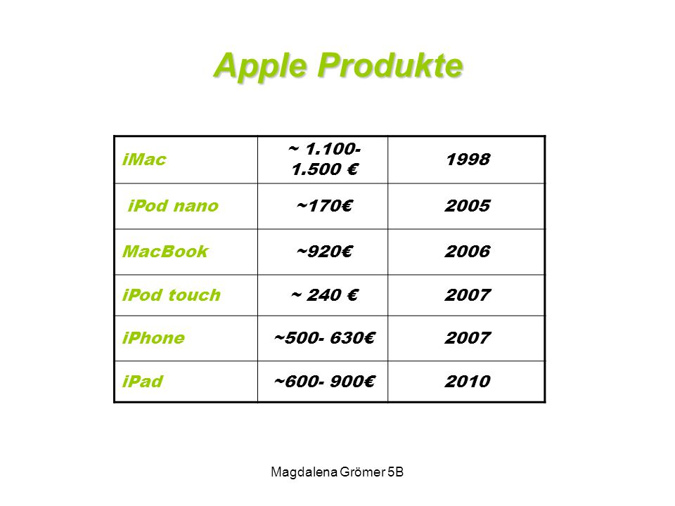 Apple Produkte iMac ~ 1.100- 1.500 € 1998 iPod nano~170€2005 MacBook~920€2006 iPod touch~ 240 €2007 iPhone~500- 630€2007 iPad~600- 900€2010 Magdalena Grömer 5B