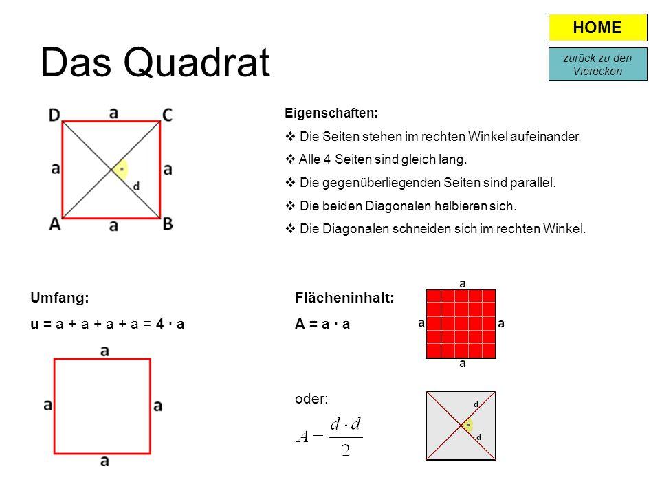 Das Quadrat Eigenschaften:  Die Seiten stehen im rechten Winkel aufeinander.  Alle 4 Seiten sind gleich lang.  Die gegenüberliegenden Seiten sind p