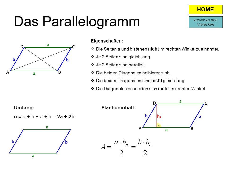 Das Parallelogramm Eigenschaften:  Die Seiten a und b stehen nicht im rechten Winkel zueinander.  Je 2 Seiten sind gleich lang.  Je 2 Seiten sind p