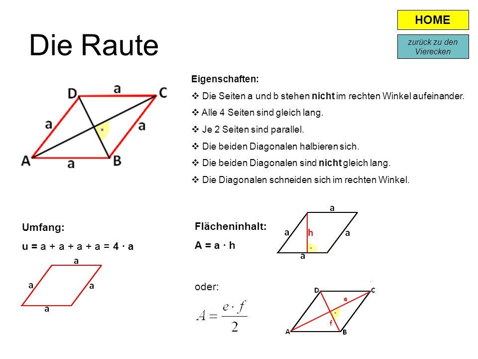 Die Raute Eigenschaften:  Die Seiten a und b stehen nicht im rechten Winkel aufeinander.  Alle 4 Seiten sind gleich lang.  Je 2 Seiten sind paralle