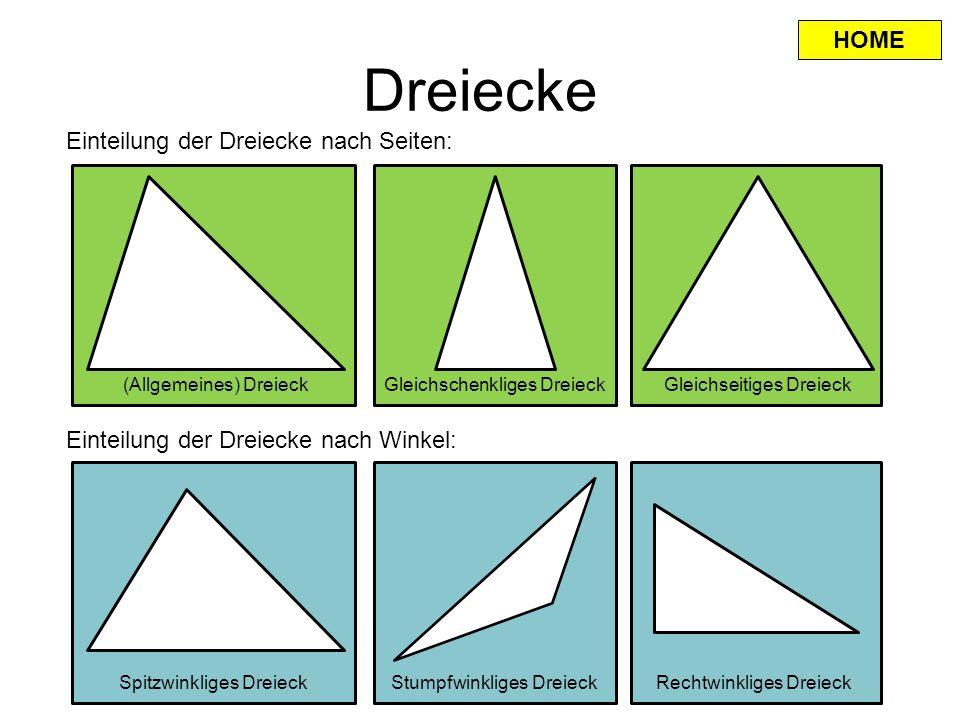 Dreiecke Einteilung der Dreiecke nach Seiten: Einteilung der Dreiecke nach Winkel: Gleichschenkliges DreieckGleichseitiges Dreieck(Allgemeines) Dreiec