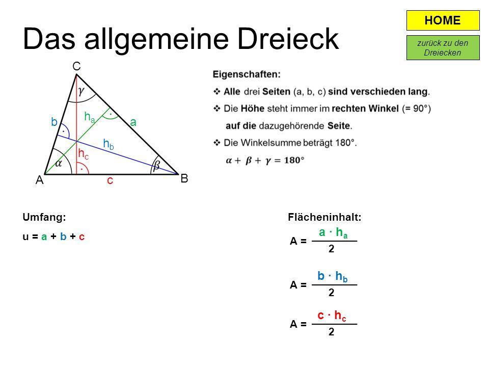 Das allgemeine Dreieck HOME A B C c ab hbhb haha hchc Umfang: u = a + b + c Flächeninhalt: a · h a b · h b c · h c A = 2 2 2 zurück zu den Dreiecken
