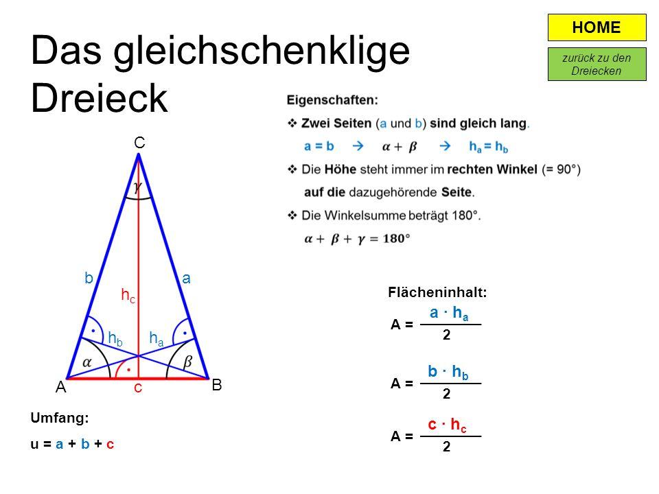 Das gleichschenklige Dreieck HOME A B C c a b hbhb haha hchc Umfang: u = a + b + c Flächeninhalt: a · h a b · h b c · h c A = 2 2 2 zurück zu den Drei
