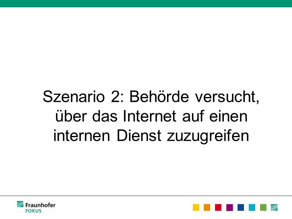 Szenario 2: Behörde versucht, über das Internet auf einen internen Dienst zuzugreifen