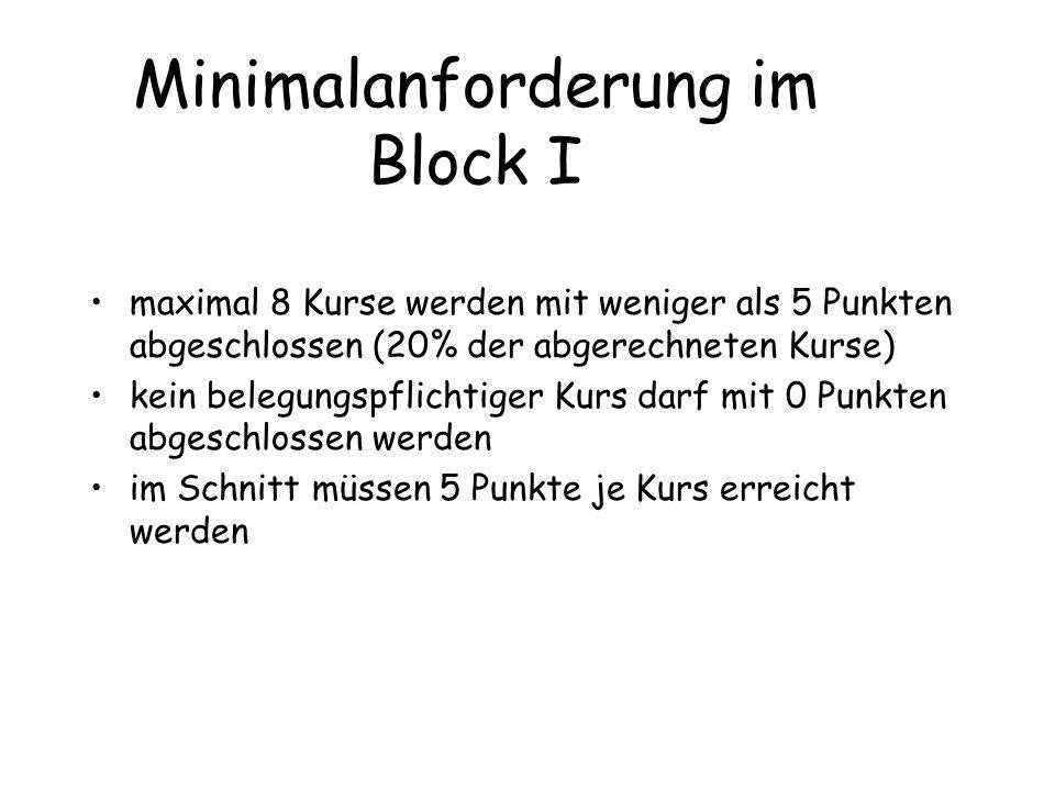 Minimalanforderung im Block I maximal 8 Kurse werden mit weniger als 5 Punkten abgeschlossen (20% der abgerechneten Kurse) kein belegungspflichtiger Kurs darf mit 0 Punkten abgeschlossen werden im Schnitt müssen 5 Punkte je Kurs erreicht werden