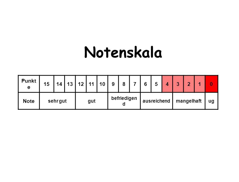 Notenskala Punkt e 1514131211109876543210 Note sehr gutgut befriedigen d ausreichendmangelhaftug