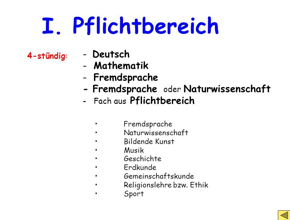 I. Pflichtbereich 4-stündig: - Deutsch -Mathematik -Fremdsprache - Fremdsprache oder Naturwissenschaft -Fach aus Pflichtbereich Fremdsprache Naturwiss