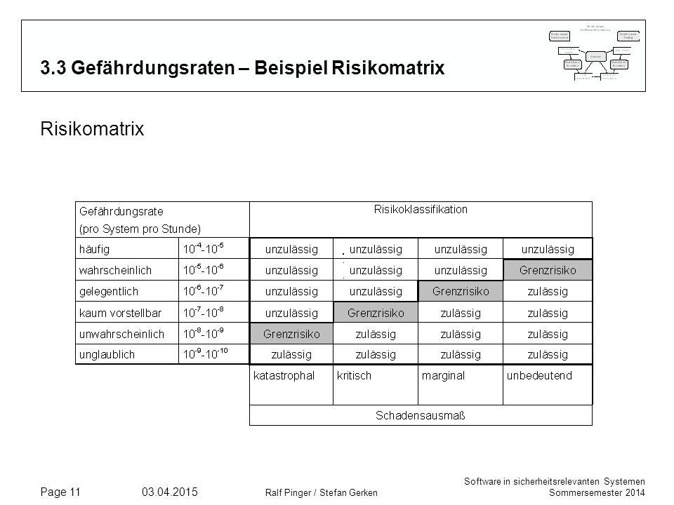 Software in sicherheitsrelevanten Systemen Sommersemester 2014 03.04.2015 Ralf Pinger / Stefan Gerken Page 11 3.3 Gefährdungsraten – Beispiel Risikomatrix Risikomatrix