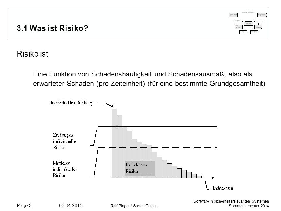 Software in sicherheitsrelevanten Systemen Sommersemester 2014 03.04.2015 Ralf Pinger / Stefan Gerken Page 3 3.1 Was ist Risiko.