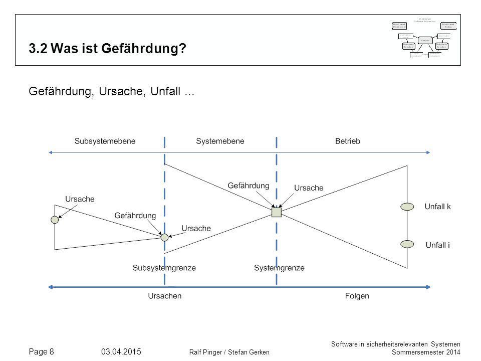 Software in sicherheitsrelevanten Systemen Sommersemester 2014 03.04.2015 Ralf Pinger / Stefan Gerken Page 9 3.3 Gefährdungsraten Gefährdungsrate H (t): Rate für den Übergang eines System, das zum Zeitpunkt t in einem nicht gefährlichem Zustand ist, in einen gefährlichen Zustand Rate r i,k (t): Grenzwert des Verhältnisses zwischen  der Wahrscheinlichkeit, dass ein System, das zum Zeitpunkt t in einem definierten Zustand i ist, innerhalb eines Zeitraums  t in einen Zustand k wechselt, und  dem Zeitraum  t (für  t->0) in der Einheit h -1.