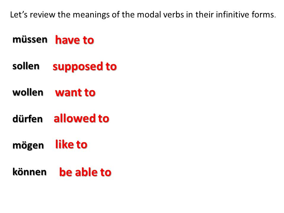 Let's review the meanings of the modal verbs in their infinitive forms.