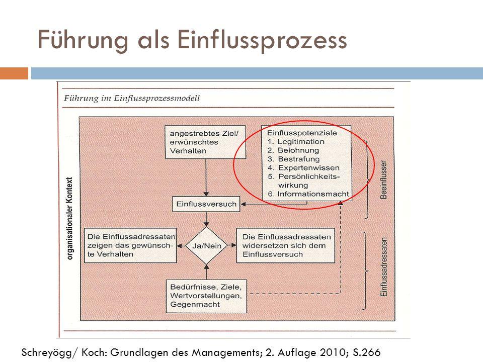 Führung als Einflussprozess Schreyögg/ Koch: Grundlagen des Managements; 2. Auflage 2010; S.266
