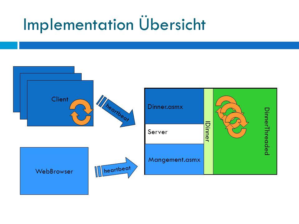 Implementation Übersicht Server DinnerThreaded Client Dinner.asmx Mangement.asmx Client WebBrowser heartbeat IDinner
