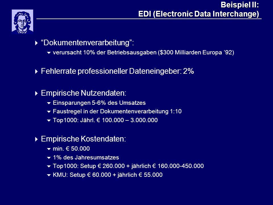 Beispiel II: EDI (Electronic Data Interchange)  Dokumentenverarbeitung :  verursacht 10% der Betriebsausgaben ($300 Milliarden Europa '92)  Fehlerrate professioneller Dateneingeber: 2%  Empirische Nutzendaten:  Einsparungen 5-6% des Umsatzes  Faustregel in der Dokumentenverarbeitung 1:10  Top1000: Jährl.