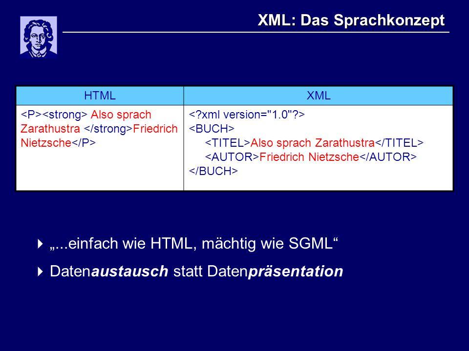 """XML: Das Sprachkonzept  """"...einfach wie HTML, mächtig wie SGML  Datenaustausch statt Datenpräsentation HTMLXML Also sprach Zarathustra Friedrich Nietzsche Also sprach Zarathustra Friedrich Nietzsche"""