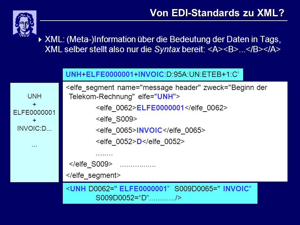 Von EDI-Standards zu XML?  XML: (Meta-)Information über die Bedeutung der Daten in Tags, XML selber stellt also nur die Syntax bereit:... ELFE0000001