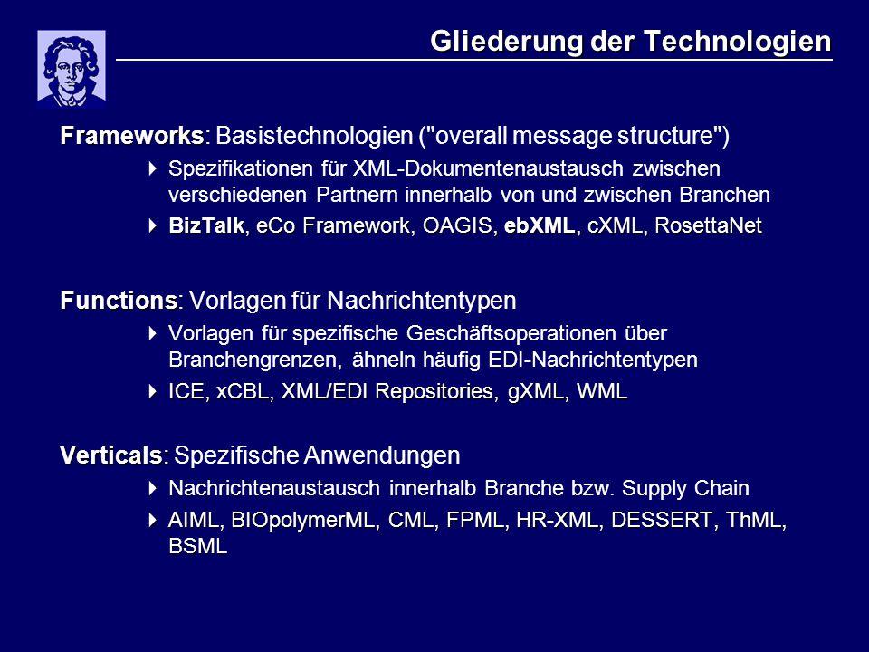 Gliederung der Technologien Frameworks Frameworks: Basistechnologien ( overall message structure )  Spezifikationen für XML-Dokumentenaustausch zwischen verschiedenen Partnern innerhalb von und zwischen Branchen  BizTalk, eCo Framework, OAGIS, ebXML, cXML, RosettaNet Functions Functions: Vorlagen für Nachrichtentypen  Vorlagen für spezifische Geschäftsoperationen über Branchengrenzen, ähneln häufig EDI-Nachrichtentypen  ICE, xCBL, XML/EDI Repositories, gXML, WML Verticals: Verticals: Spezifische Anwendungen  Nachrichtenaustausch innerhalb Branche bzw.