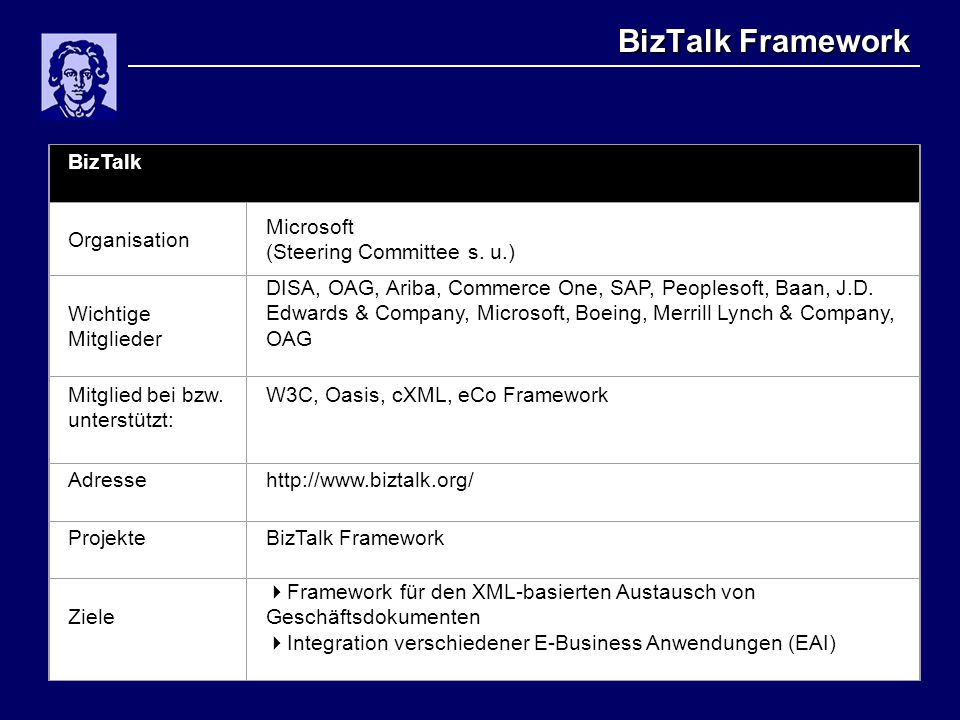 BizTalk Framework BizTalk Organisation Microsoft (Steering Committee s. u.) Wichtige Mitglieder DISA, OAG, Ariba, Commerce One, SAP, Peoplesoft, Baan,