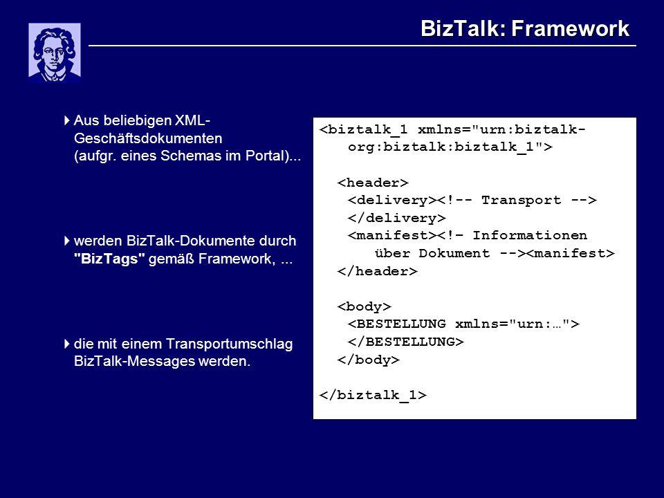 BizTalk: Framework  Aus beliebigen XML- Geschäftsdokumenten (aufgr. eines Schemas im Portal)...  werden BizTalk-Dokumente durch