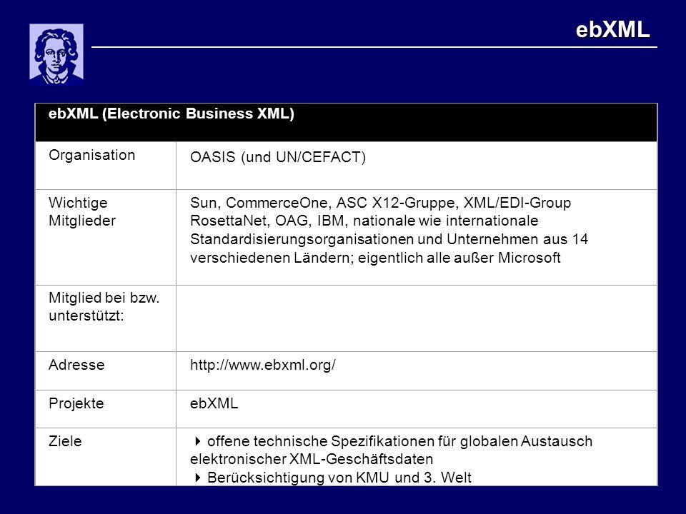 ebXML ebXML (Electronic Business XML) Organisation OASIS (und UN/CEFACT) Wichtige Mitglieder Sun, CommerceOne, ASC X12-Gruppe, XML/EDI-Group RosettaNet, OAG, IBM, nationale wie internationale Standardisierungsorganisationen und Unternehmen aus 14 verschiedenen Ländern; eigentlich alle außer Microsoft Mitglied bei bzw.