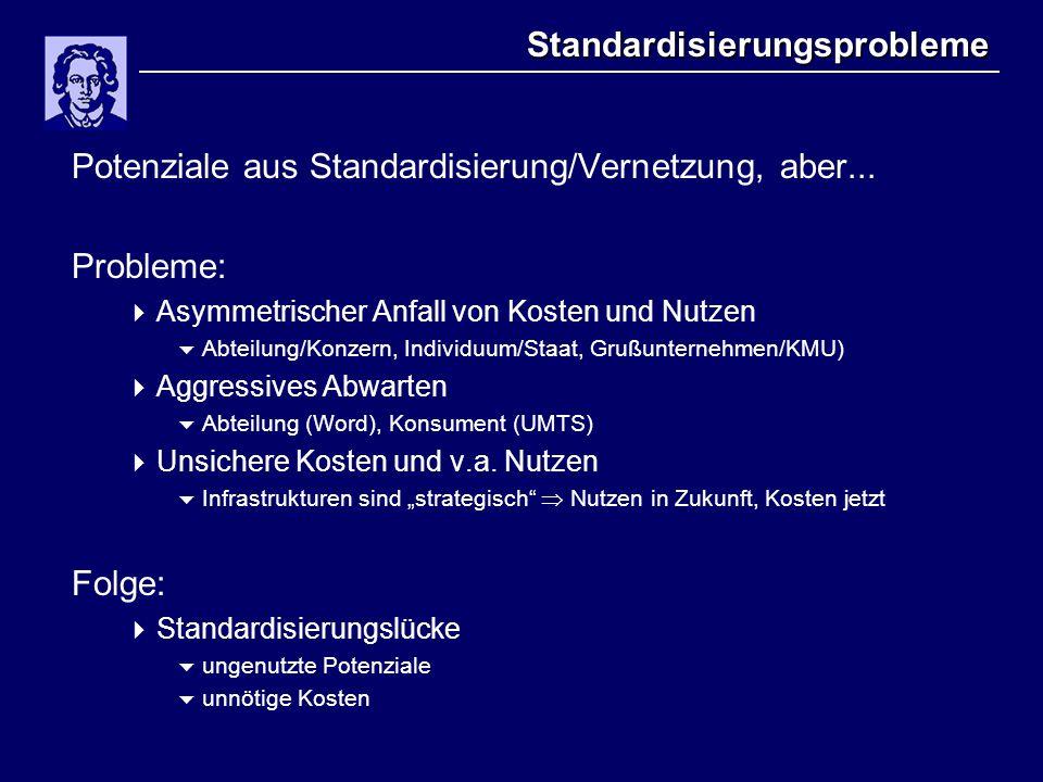 Standardisierungsprobleme Potenziale aus Standardisierung/Vernetzung, aber... Probleme:  Asymmetrischer Anfall von Kosten und Nutzen  Abteilung/Konz
