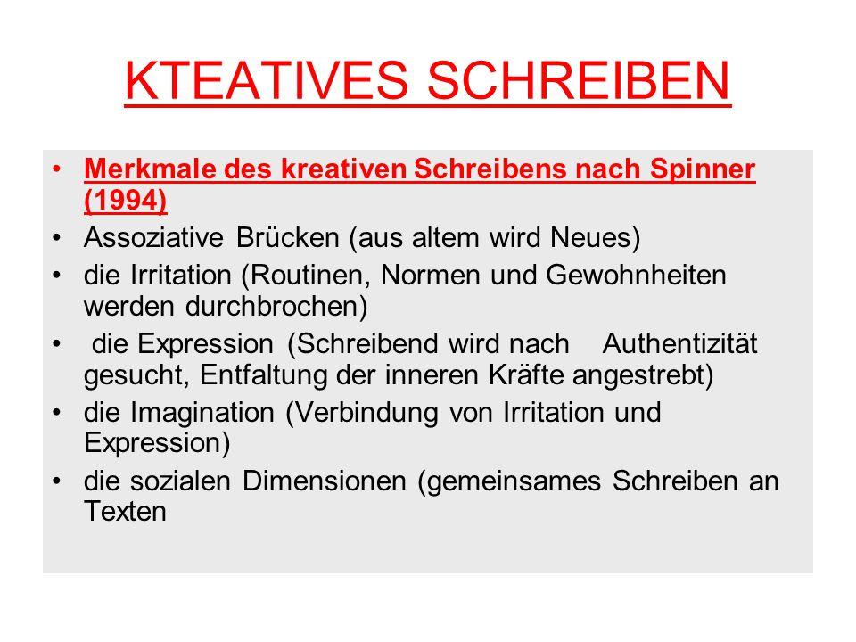 KTEATIVES SCHREIBEN Merkmale des kreativen Schreibens nach Spinner (1994) Assoziative Brücken (aus altem wird Neues) die Irritation (Routinen, Normen