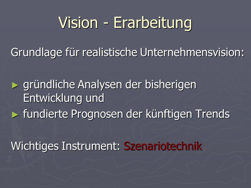 Vision - Erarbeitung Grundlage für realistische Unternehmensvision: ► gründliche Analysen der bisherigen Entwicklung und ► fundierte Prognosen der kün