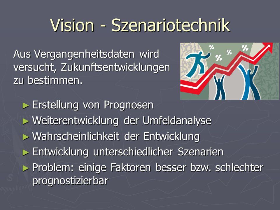 Vision - Szenariotechnik Aus Vergangenheitsdaten wird versucht, Zukunftsentwicklungen zu bestimmen. ► Erstellung von Prognosen ► Weiterentwicklung der