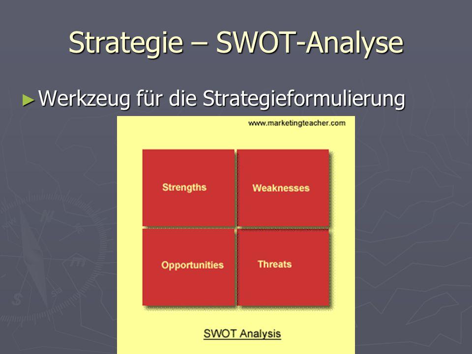 Strategie – SWOT-Analyse ► Werkzeug für die Strategieformulierung