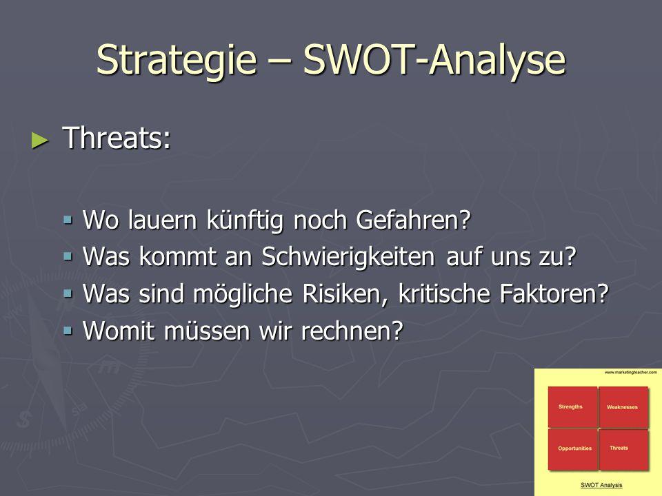 Strategie – SWOT-Analyse ► Threats:  Wo lauern künftig noch Gefahren?  Was kommt an Schwierigkeiten auf uns zu?  Was sind mögliche Risiken, kritisc