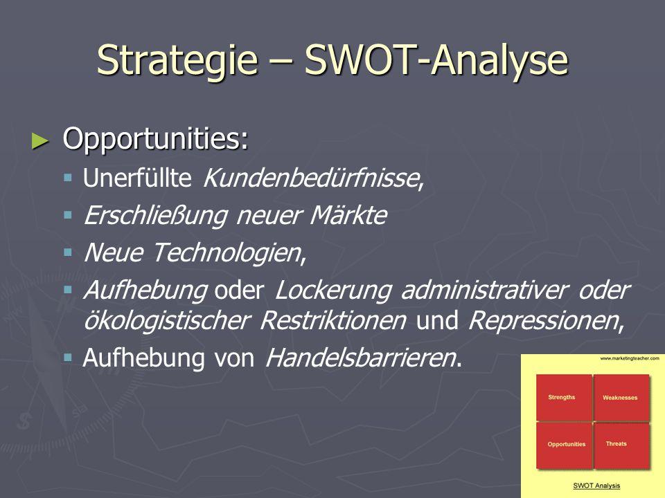Strategie – SWOT-Analyse ► Opportunities:   Unerfüllte Kundenbedürfnisse,   Erschließung neuer Märkte   Neue Technologien,   Aufhebung oder Lo