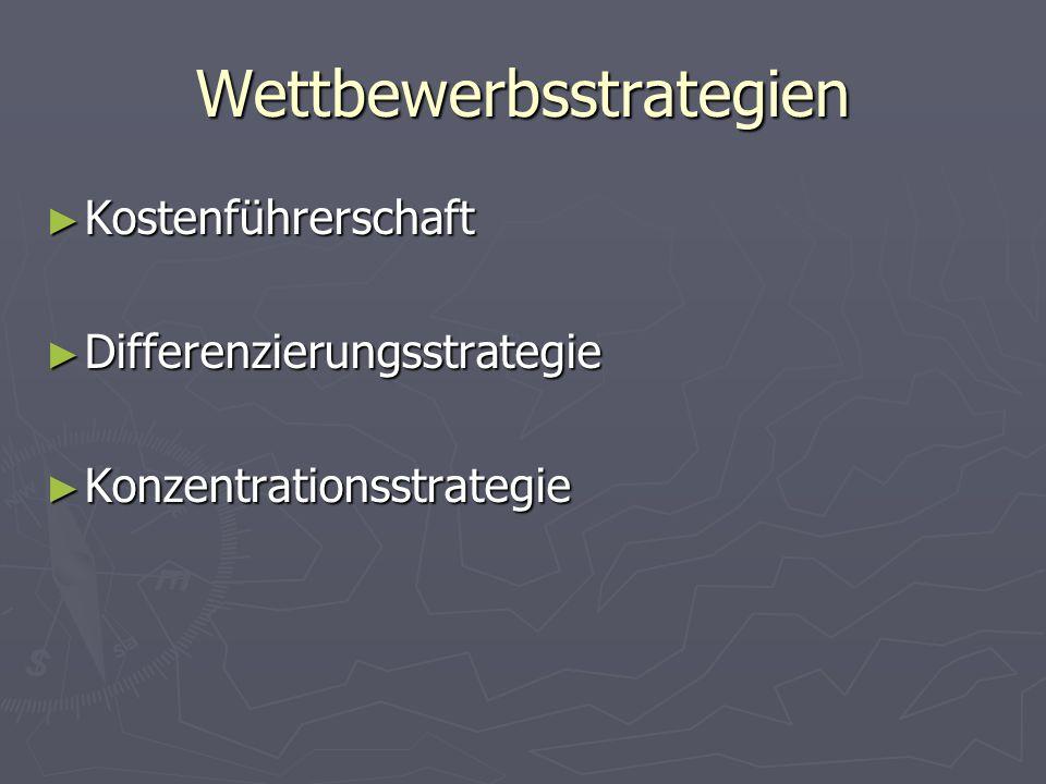 Wettbewerbsstrategien ► Kostenführerschaft ► Differenzierungsstrategie ► Konzentrationsstrategie