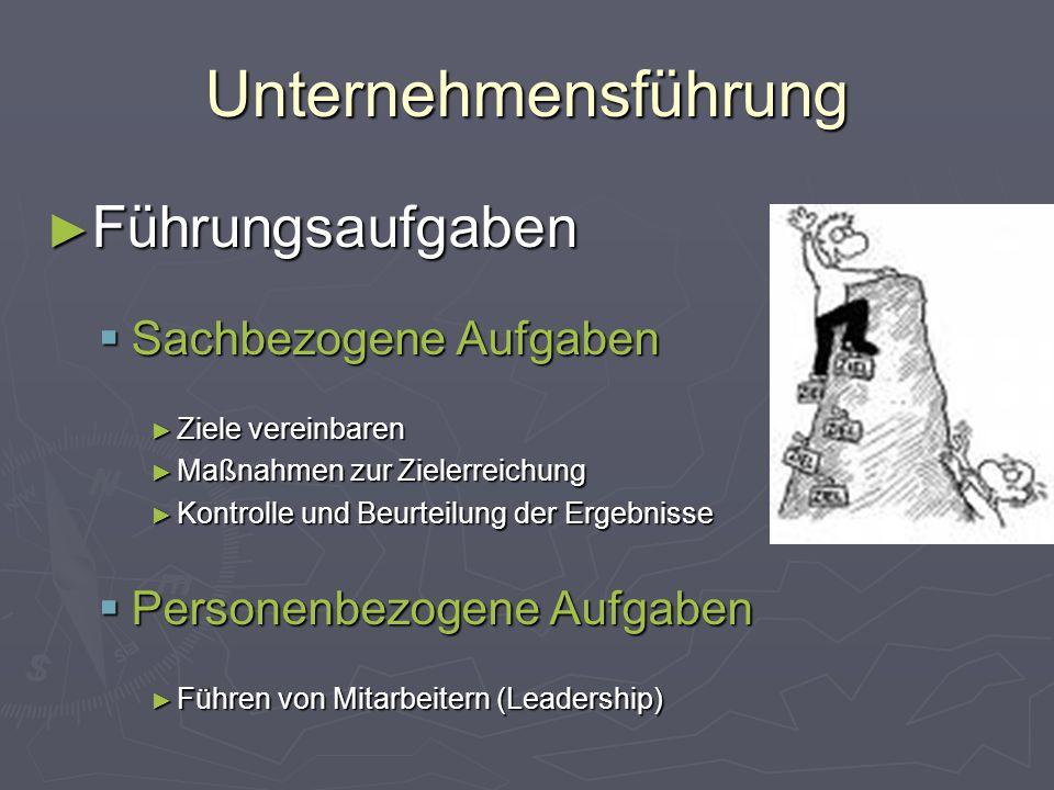 Unternehmensführung ► Führungsaufgaben  Sachbezogene Aufgaben ► Ziele vereinbaren ► Maßnahmen zur Zielerreichung ► Kontrolle und Beurteilung der Erge
