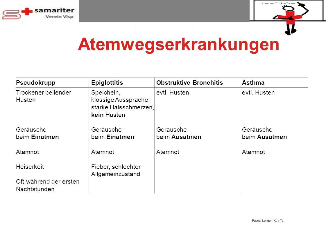 BLS-AED REPE 2012 9 © Schweizerischer Samariterbund Atemwegserkrankungen PseudokruppEpiglottitisObstruktive BronchitisAsthma Trockener bellender Huste