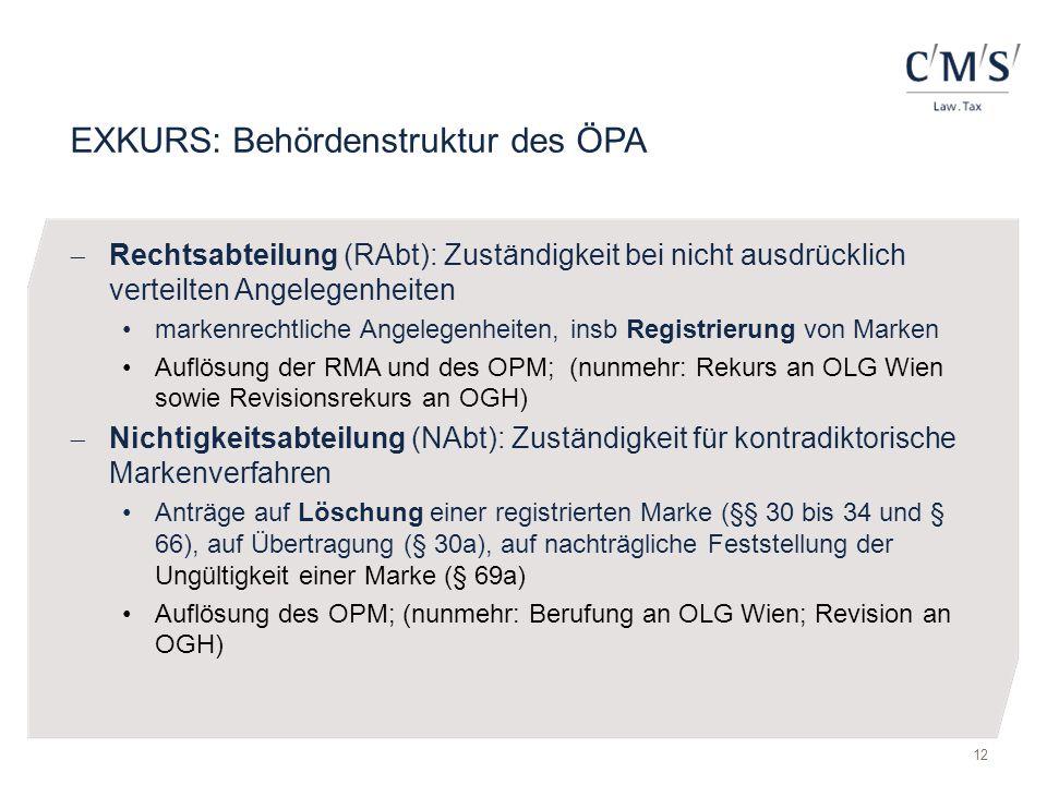 EXKURS: Behördenstruktur des ÖPA  Rechtsabteilung (RAbt): Zuständigkeit bei nicht ausdrücklich verteilten Angelegenheiten markenrechtliche Angelegenh